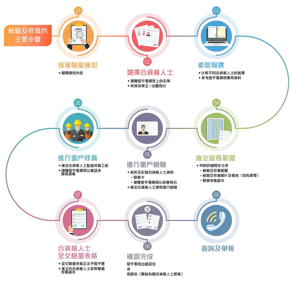 HKHomeEasy_Website_lo02
